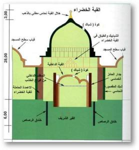 green dome beneath 3